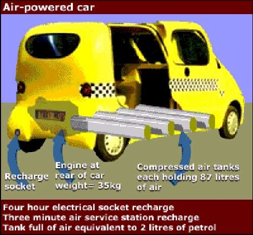 Shangrala's Amazing Air Cars