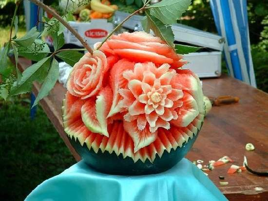 Shangrala's Watermelon And Egg Art
