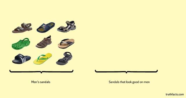 Shangrala's Humorous Graphs