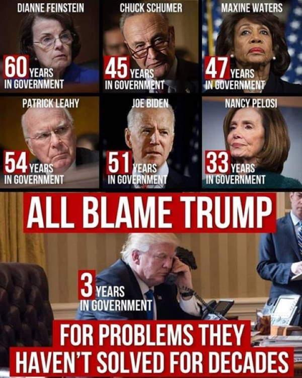 Shangrala's Trump VS Biden