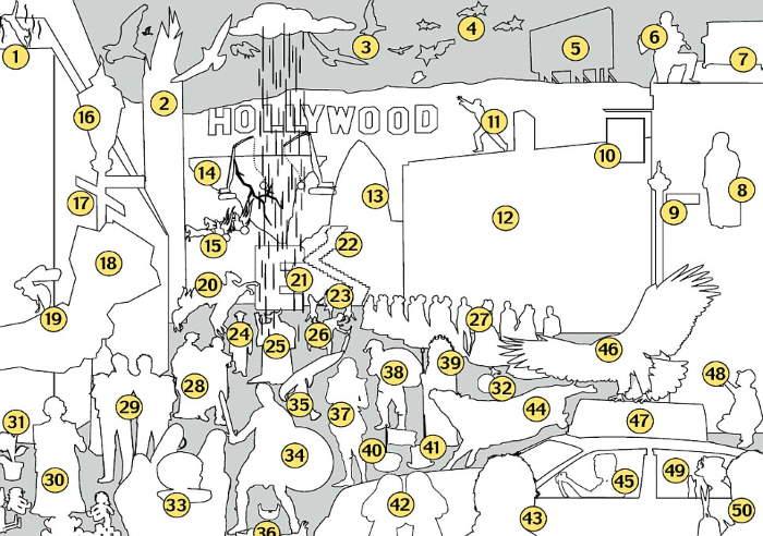 Shangrala's Hollywood Movie Quiz